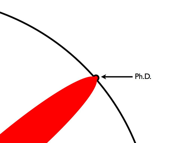 what-is-doctorate-phd-infographic_10