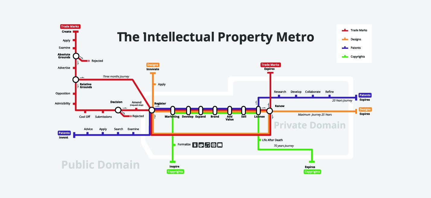 Le plan du métro de la Propriété Intellectuelle par EUIPO