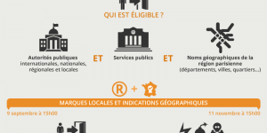 infographie_lancement_calendrier_point_paris_