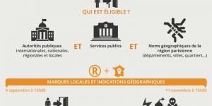 infographie_lancement_calendrier_point_paris_