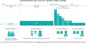 infographie_vin_wine_v2