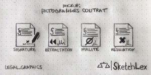 """Maquette d'un pictogramme """"Contrat"""""""