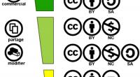 Creative_commons_license_spectrum_fr