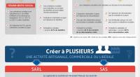 infographie_choisir_statut_juridique_agence_france_entrepreneur