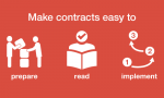 Make contracts easy to prepare, read and implement
