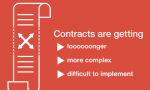 Contracts are getting longer, more complex and difficult to implement