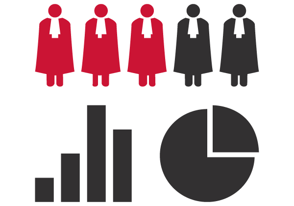 Infographies juridiques - Statistiques