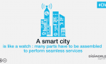 A smart city is like a watch: many parts have to be assembled to perform seamless services