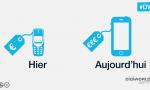 Téléphones mobiles, hier et aujourd'hui