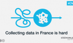 Collecting data in France is hard