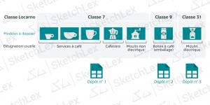 procedure-depot-dessin-modele-industriel-inpi-sketchlex