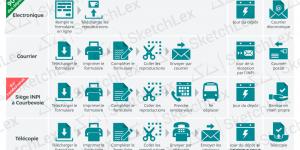 procedure-depot-dessin-modele-industriel-voie-depots-inpi-sketchlex