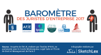 00-slide-infographie-barometre-juristes-entreprise-2017