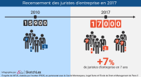 01-slide-infographie-barometre-juristes-entreprise-2017