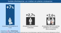 02-slide-infographie-barometre-juristes-entreprise-2017