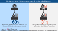 03-slide-infographie-barometre-juristes-entreprise-2017