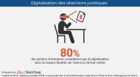 04-slide-infographie-barometre-juristes-entreprise-2017