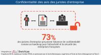 05-slide-infographie-barometre-juristes-entreprise-2017
