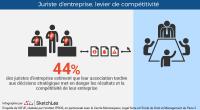 06-slide-infographie-barometre-juristes-entreprise-2017