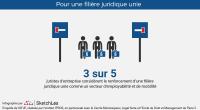 07-slide-infographie-barometre-juristes-entreprise-2017